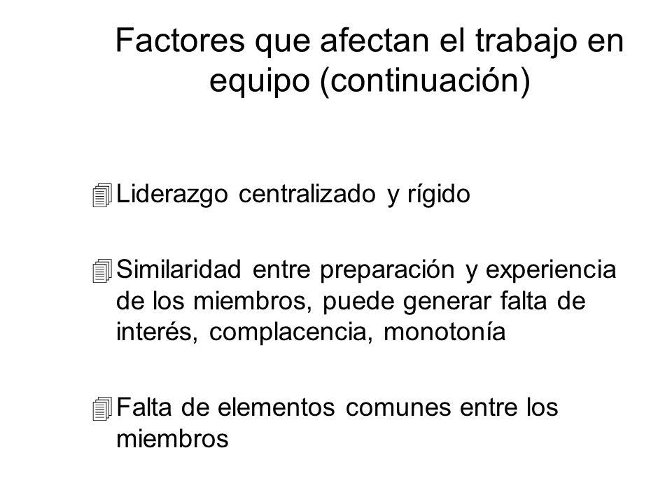 Factores que afectan el trabajo en equipo (continuación) 4Liderazgo centralizado y rígido 4Similaridad entre preparación y experiencia de los miembros, puede generar falta de interés, complacencia, monotonía 4Falta de elementos comunes entre los miembros