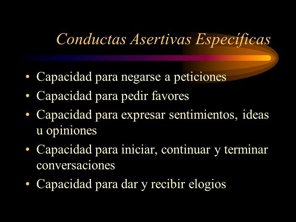 Conductas Asertivas Específicas Capacidad para negarse a peticiones Capacidad para pedir favores Capacidad para expresar sentimientos, ideas u opinion