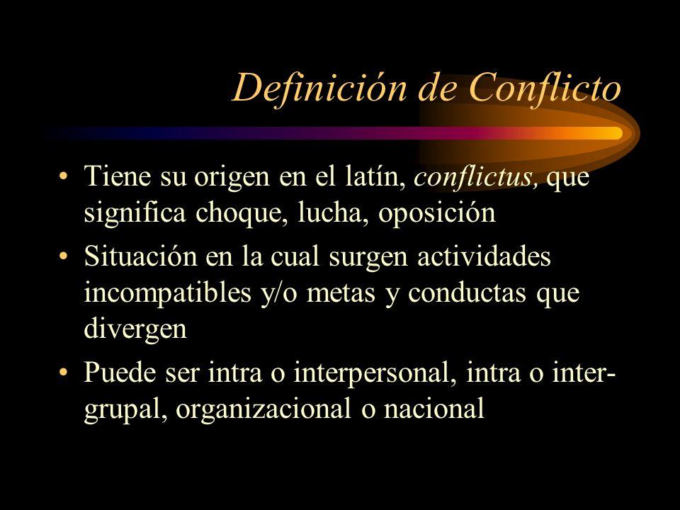 Definición de Conflicto Tiene su origen en el latín, conflictus, que significa choque, lucha, oposición Situación en la cual surgen actividades incomp