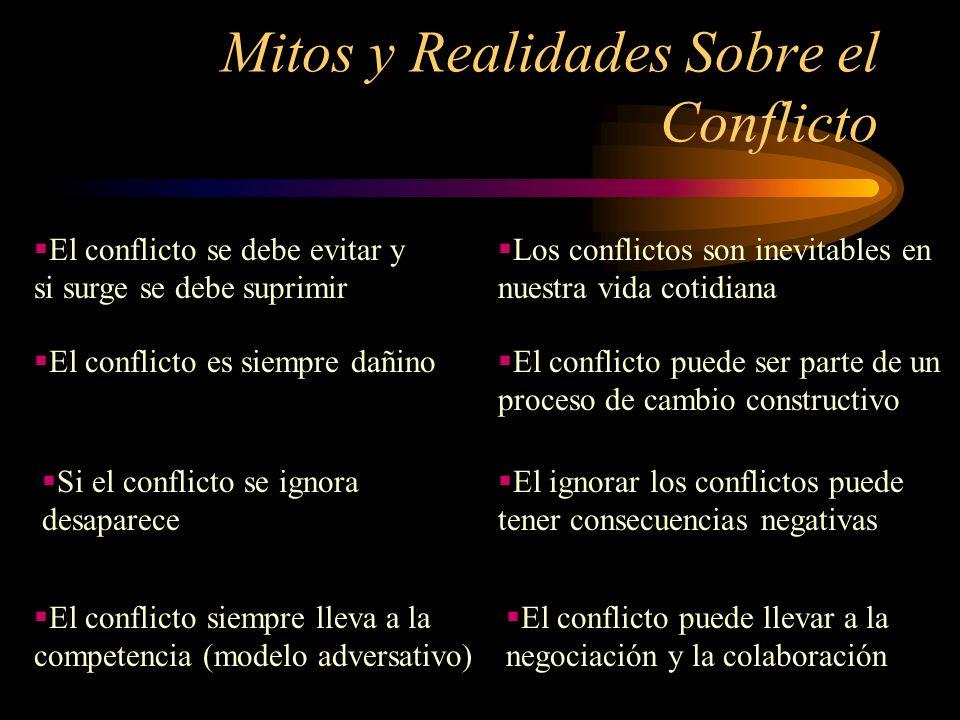 Mitos y Realidades Sobre el Conflicto El conflicto se debe evitar y si surge se debe suprimir Los conflictos son inevitables en nuestra vida cotidiana