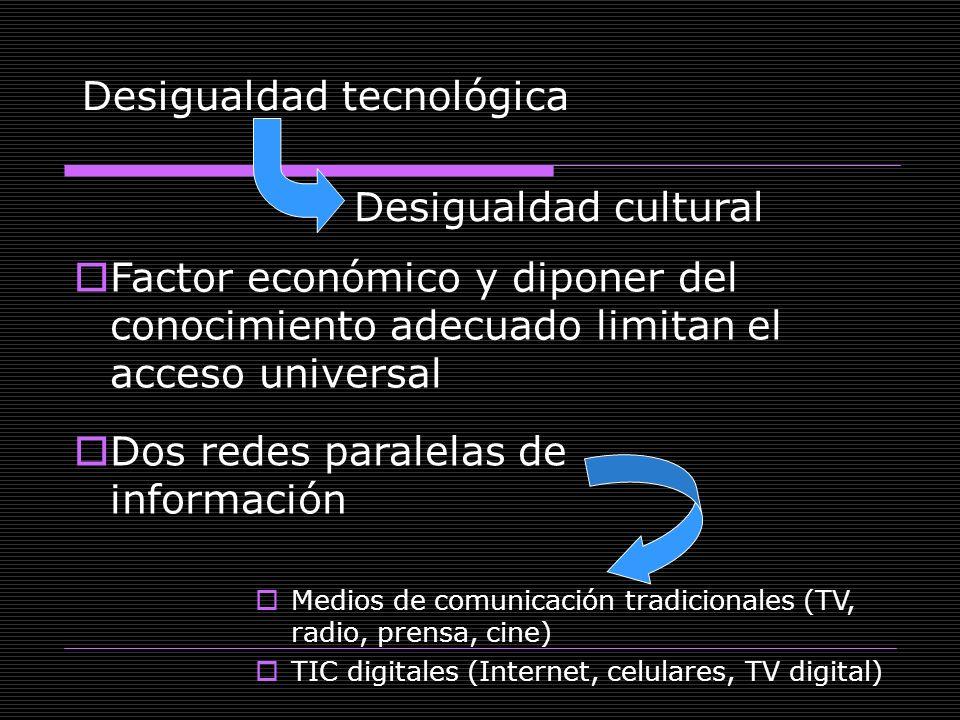 Desigualdad tecnológica Desigualdad cultural Factor económico y diponer del conocimiento adecuado limitan el acceso universal Dos redes paralelas de i