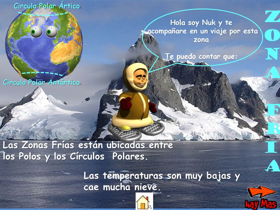 Z O N A F R I A Circulo Polar Ártico Circulo Polar Ártico.