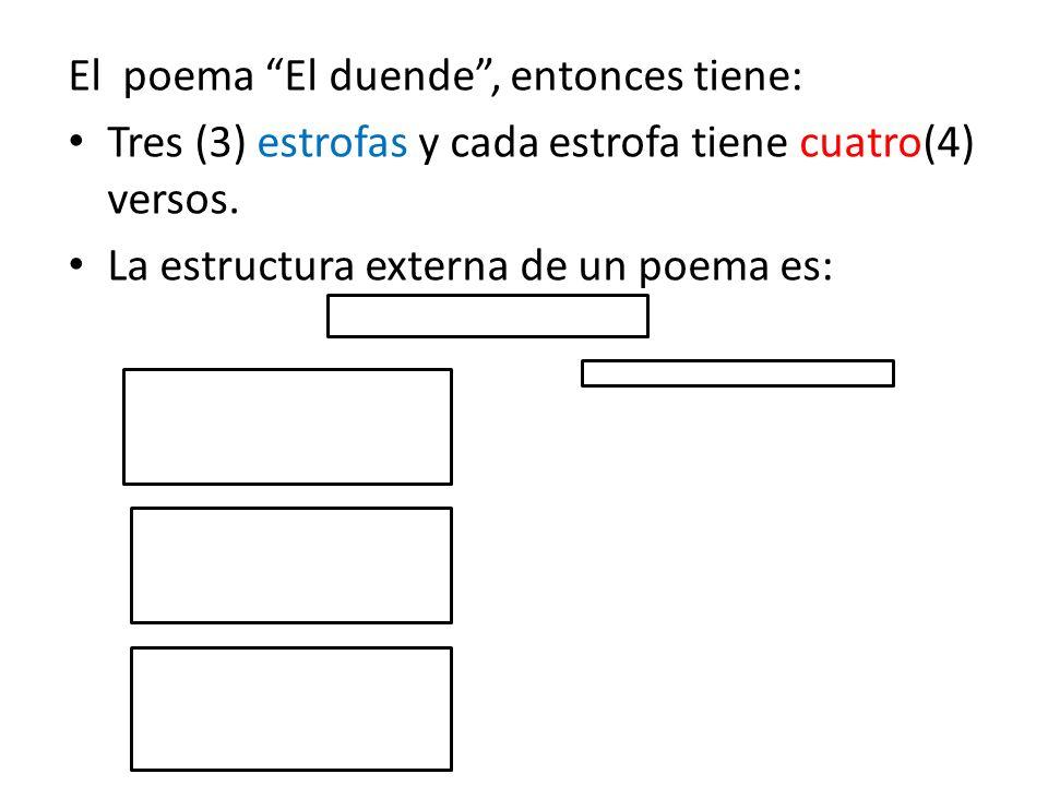 El poema El duende, entonces tiene: Tres (3) estrofas y cada estrofa tiene cuatro(4) versos. La estructura externa de un poema es: