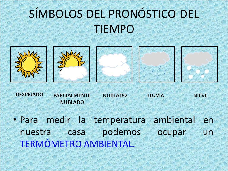 SÍMBOLOS DEL PRONÓSTICO DEL TIEMPO DESPEJADO PARCIALMENTE NUBLADO LLUVIANIEVE Para medir la temperatura ambiental en nuestra casa podemos ocupar un TERMÓMETRO AMBIENTAL.
