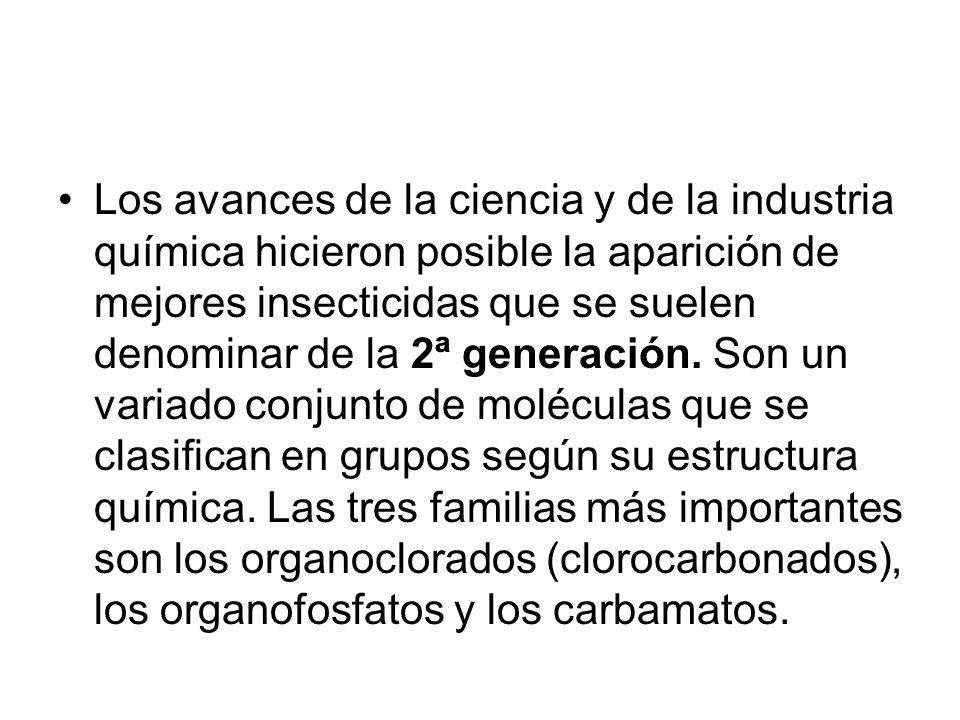 Tipos de insecticidas según su composición química.