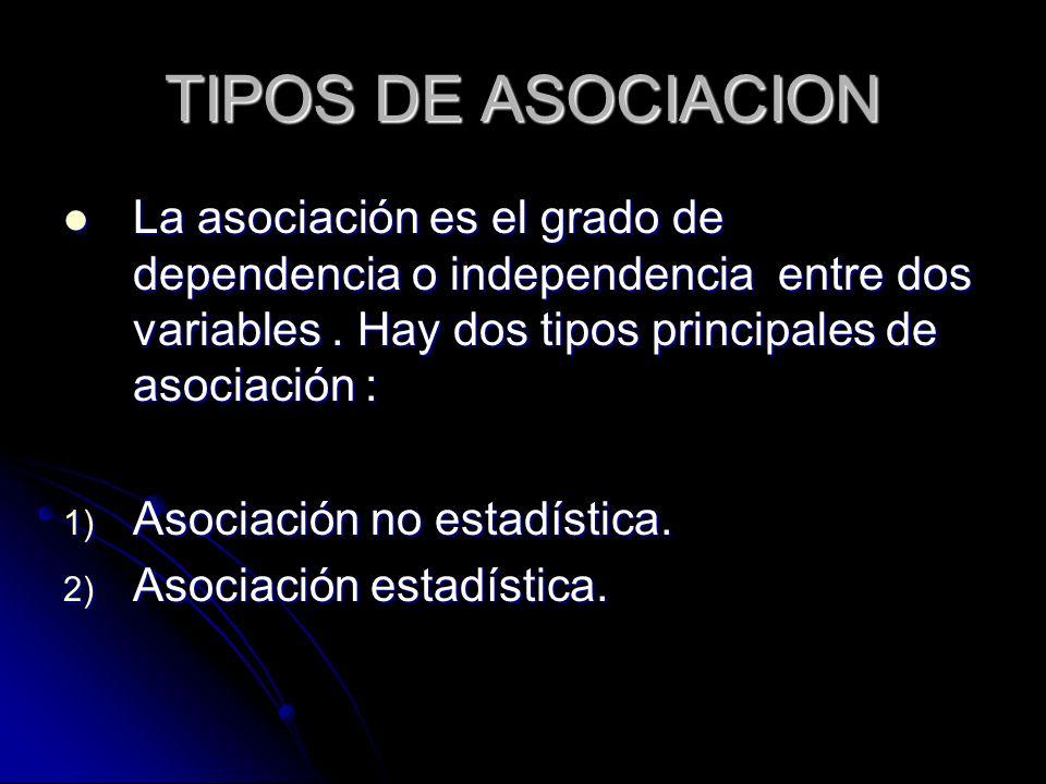 TIPOS DE ASOCIACION La asociación es el grado de dependencia o independencia entre dos variables. Hay dos tipos principales de asociación : La asociac