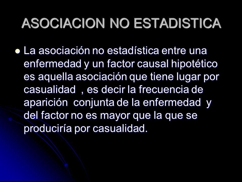 ASOCIACION NO ESTADISTICA La asociación no estadística entre una enfermedad y un factor causal hipotético es aquella asociación que tiene lugar por ca
