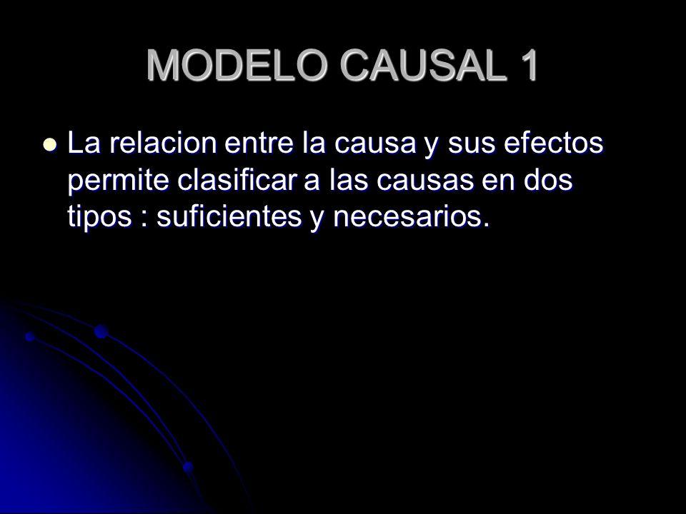 MODELO CAUSAL 1 La relacion entre la causa y sus efectos permite clasificar a las causas en dos tipos : suficientes y necesarios. La relacion entre la