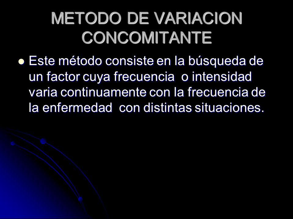 METODO DE VARIACION CONCOMITANTE Este método consiste en la búsqueda de un factor cuya frecuencia o intensidad varia continuamente con la frecuencia d