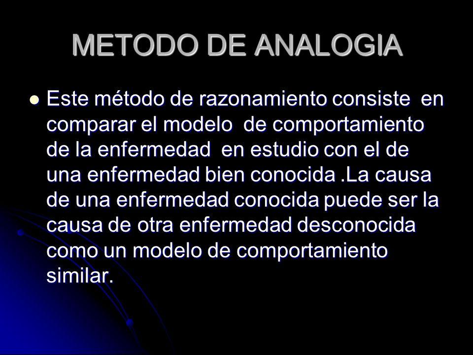 METODO DE ANALOGIA Este método de razonamiento consiste en comparar el modelo de comportamiento de la enfermedad en estudio con el de una enfermedad b