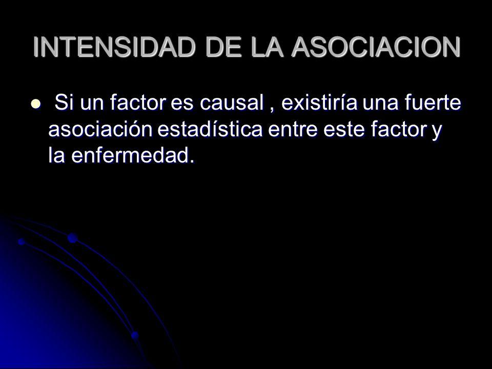 INTENSIDAD DE LA ASOCIACION Si un factor es causal, existiría una fuerte asociación estadística entre este factor y la enfermedad. Si un factor es cau
