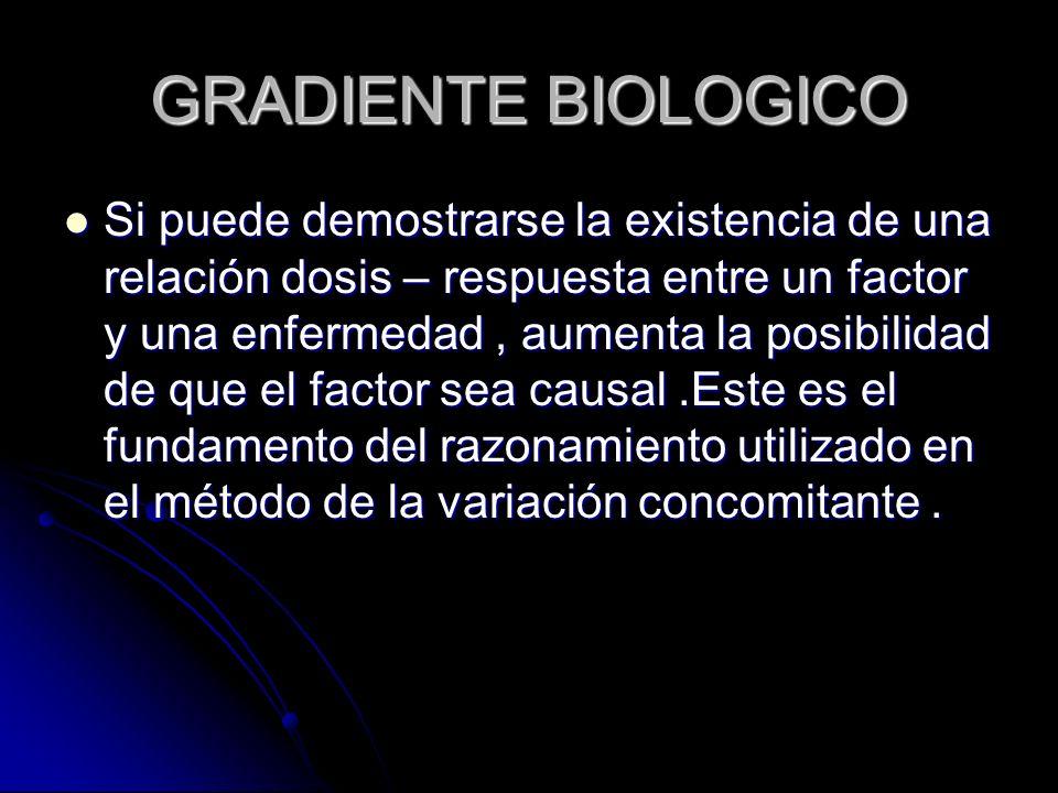 GRADIENTE BIOLOGICO Si puede demostrarse la existencia de una relación dosis – respuesta entre un factor y una enfermedad, aumenta la posibilidad de q