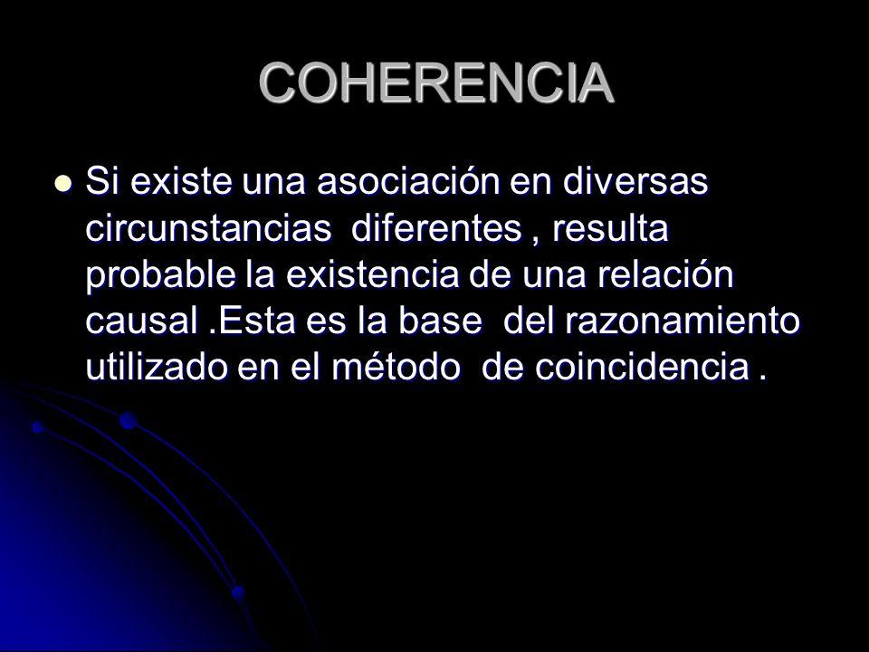 COHERENCIA Si existe una asociación en diversas circunstancias diferentes, resulta probable la existencia de una relación causal.Esta es la base del r