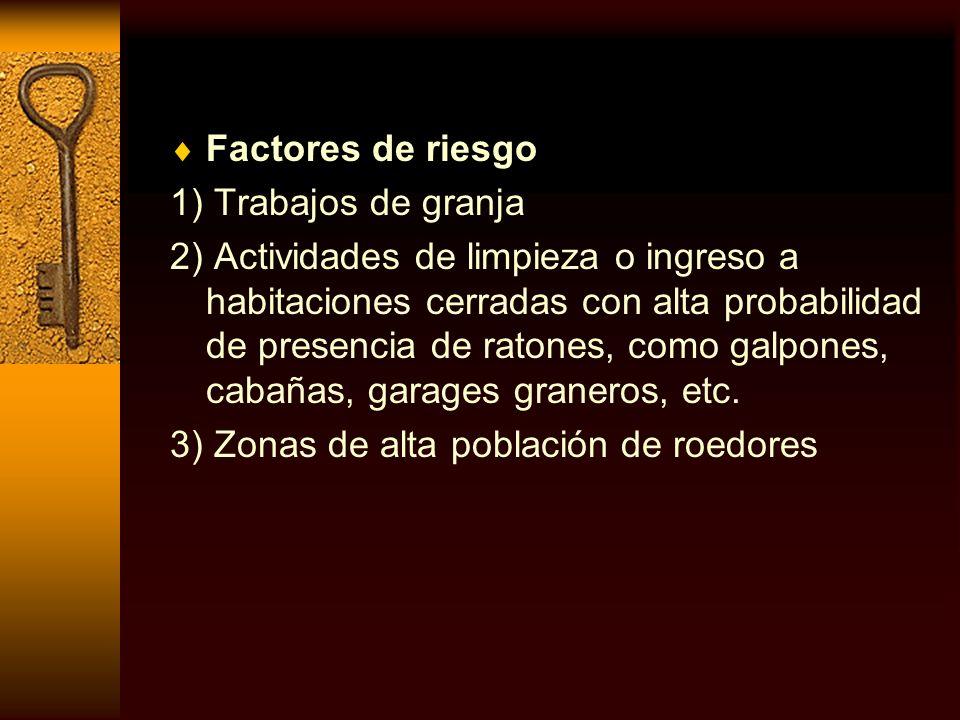 Factores de riesgo 1) Trabajos de granja 2) Actividades de limpieza o ingreso a habitaciones cerradas con alta probabilidad de presencia de ratones, c