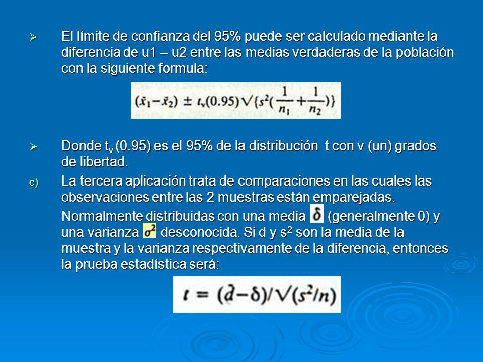 El límite de confianza del 95% puede ser calculado mediante la diferencia de u1 – u2 entre las medias verdaderas de la población con la siguiente form