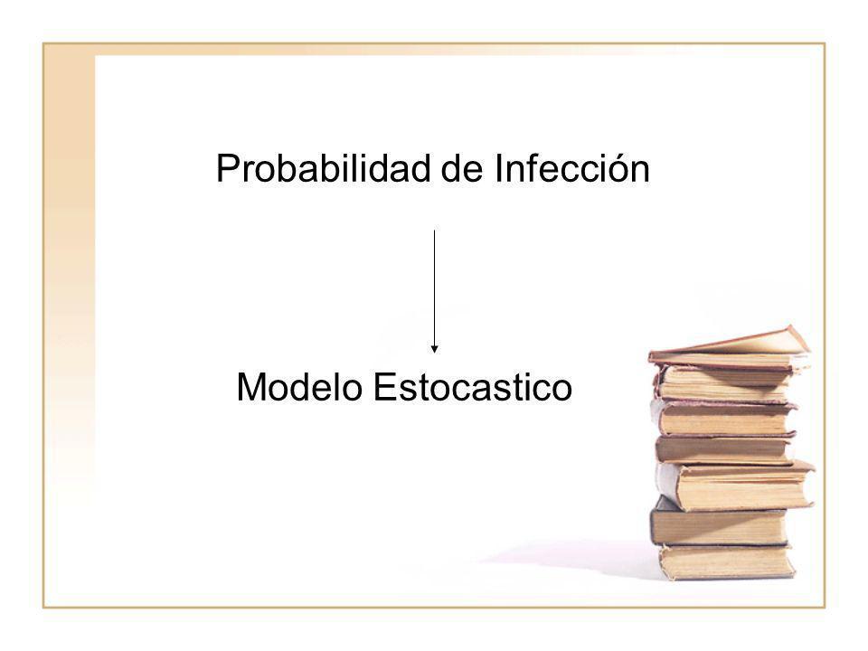 Probabilidad de Infección Modelo Estocastico