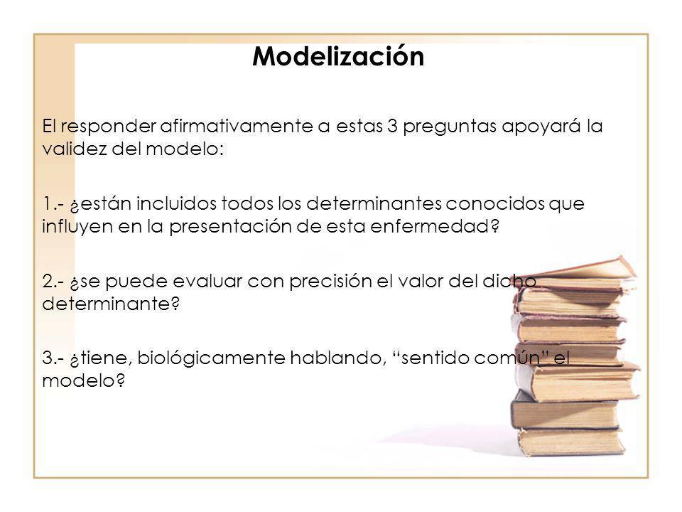 Modelización El responder afirmativamente a estas 3 preguntas apoyará la validez del modelo: 1.- ¿están incluidos todos los determinantes conocidos qu