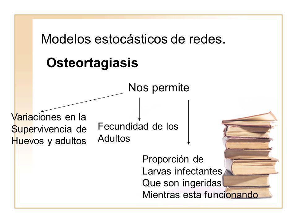 Modelos estocásticos de redes. Osteortagiasis Nos permite Variaciones en la Supervivencia de Huevos y adultos Fecundidad de los Adultos Proporción de