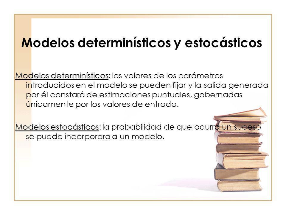 Modelos determinísticos y estocásticos Modelos determinísticos: Modelos determinísticos: los valores de los parámetros introducidos en el modelo se pu