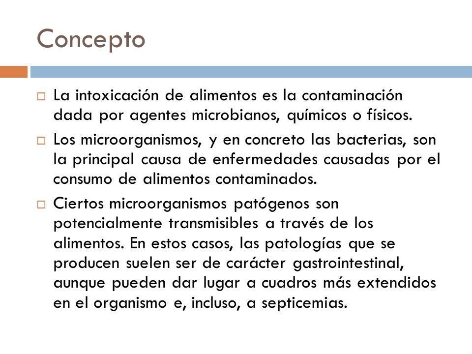 Concepto La intoxicación de alimentos es la contaminación dada por agentes microbianos, químicos o físicos. Los microorganismos, y en concreto las bac