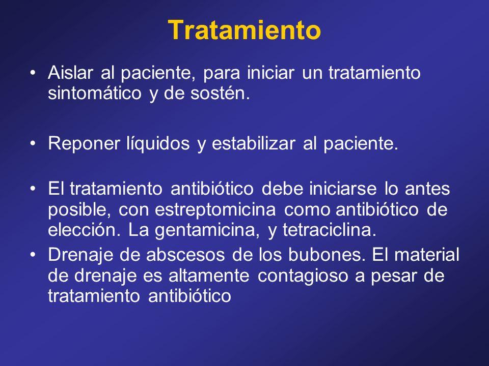 Tratamiento Aislar al paciente, para iniciar un tratamiento sintomático y de sostén. Reponer líquidos y estabilizar al paciente. El tratamiento antibi