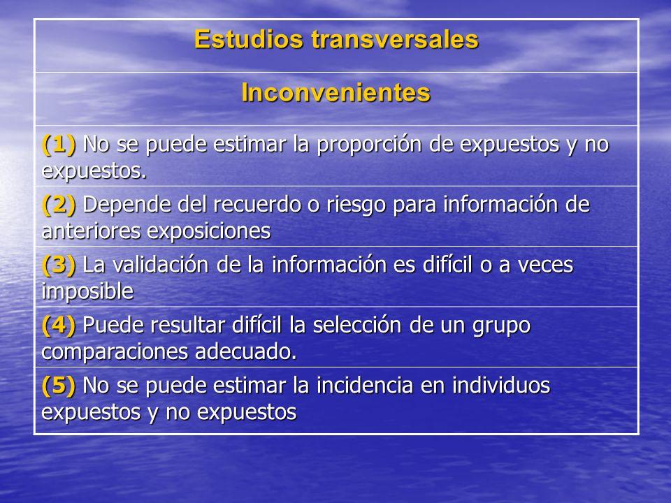 Estudios transversales Inconvenientes (1) No se puede estimar la proporción de expuestos y no expuestos. (2) Depende del recuerdo o riesgo para inform