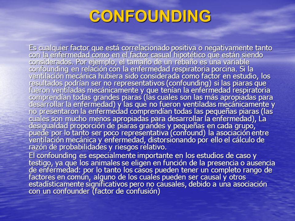 CONFOUNDING Es cualquier factor que está correlacionado positiva o negativamente tanto con la enfermedad como en el factor casual hipotético que están