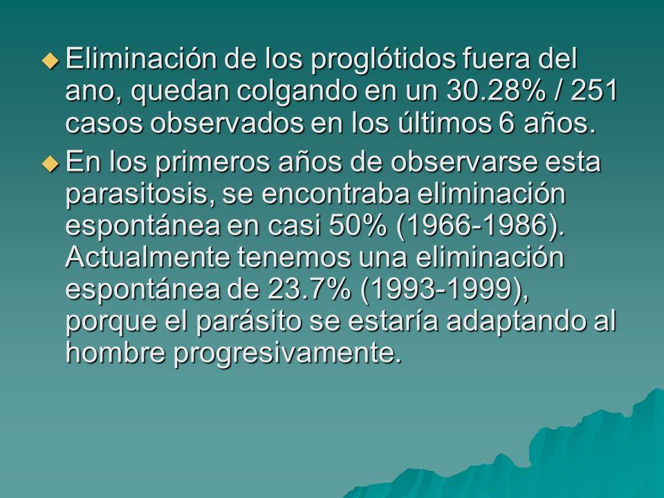 Eliminación de los proglótidos fuera del ano, quedan colgando en un 30.28% / 251 casos observados en los últimos 6 años. Eliminación de los proglótido