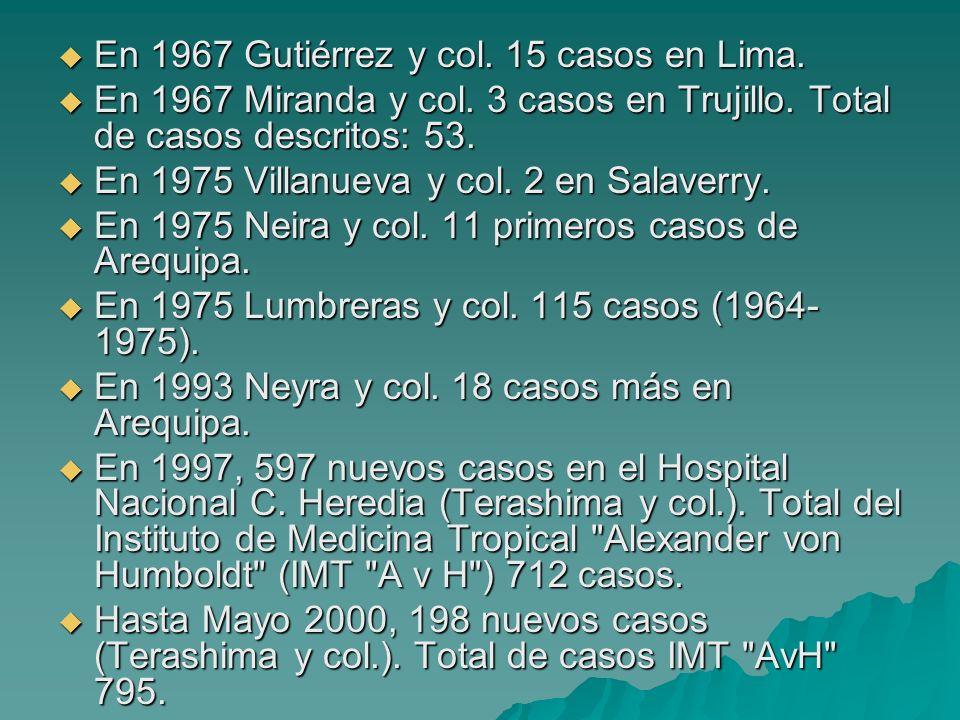 En 1967 Gutiérrez y col. 15 casos en Lima. En 1967 Gutiérrez y col. 15 casos en Lima. En 1967 Miranda y col. 3 casos en Trujillo. Total de casos descr