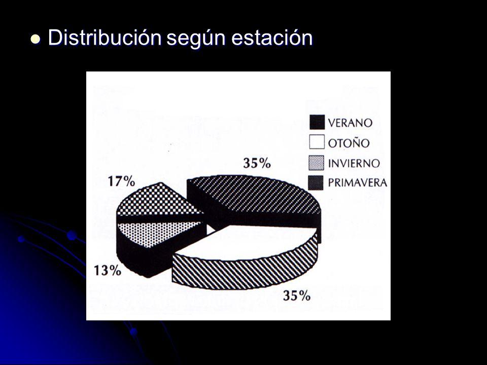Distribución según estación Distribución según estación
