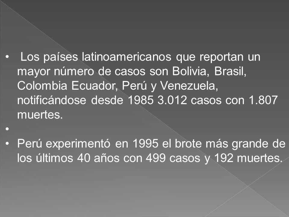 Los países latinoamericanos que reportan un mayor número de casos son Bolivia, Brasil, Colombia Ecuador, Perú y Venezuela, notificándose desde 1985 3.