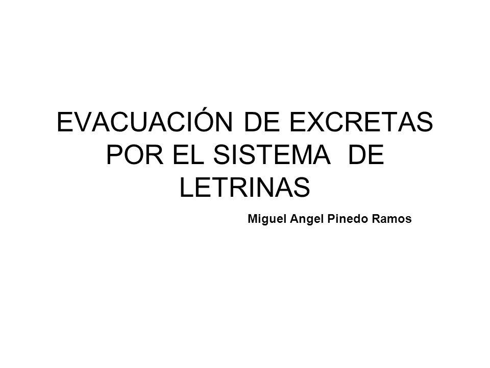 EVACUACIÓN DE EXCRETAS POR EL SISTEMA DE LETRINAS Miguel Angel Pinedo Ramos