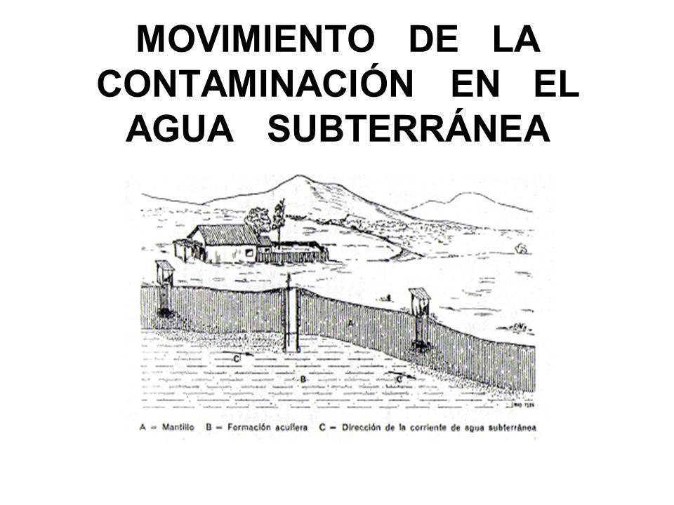 MOVIMIENTO DE LA CONTAMINACIÓN EN EL AGUA SUBTERRÁNEA