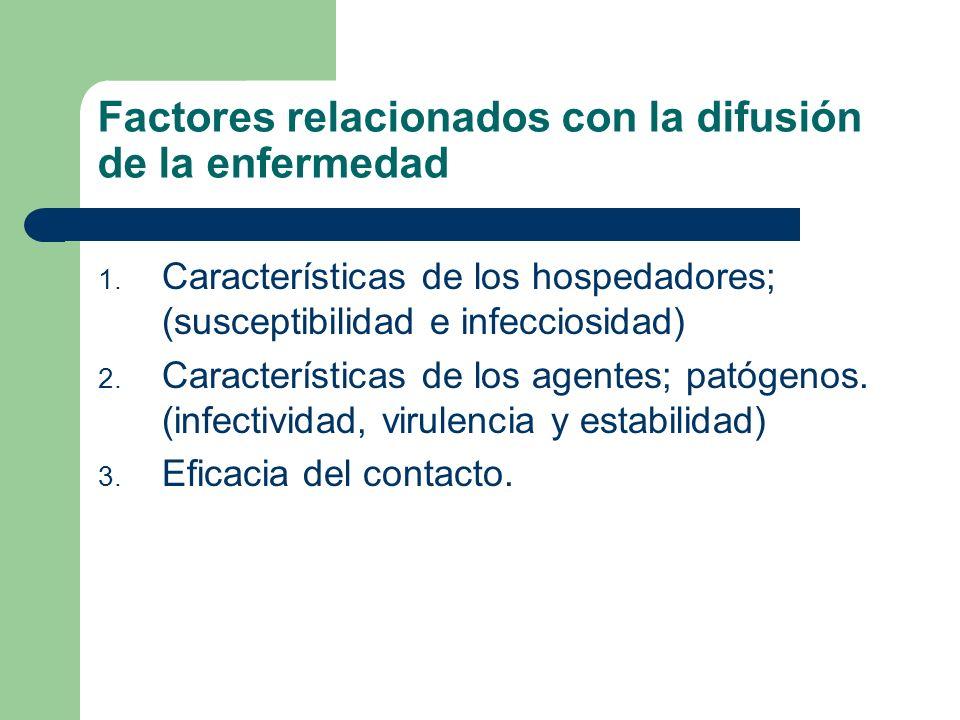 Factores relacionados con la difusión de la enfermedad 1. Características de los hospedadores; (susceptibilidad e infecciosidad) 2. Características de