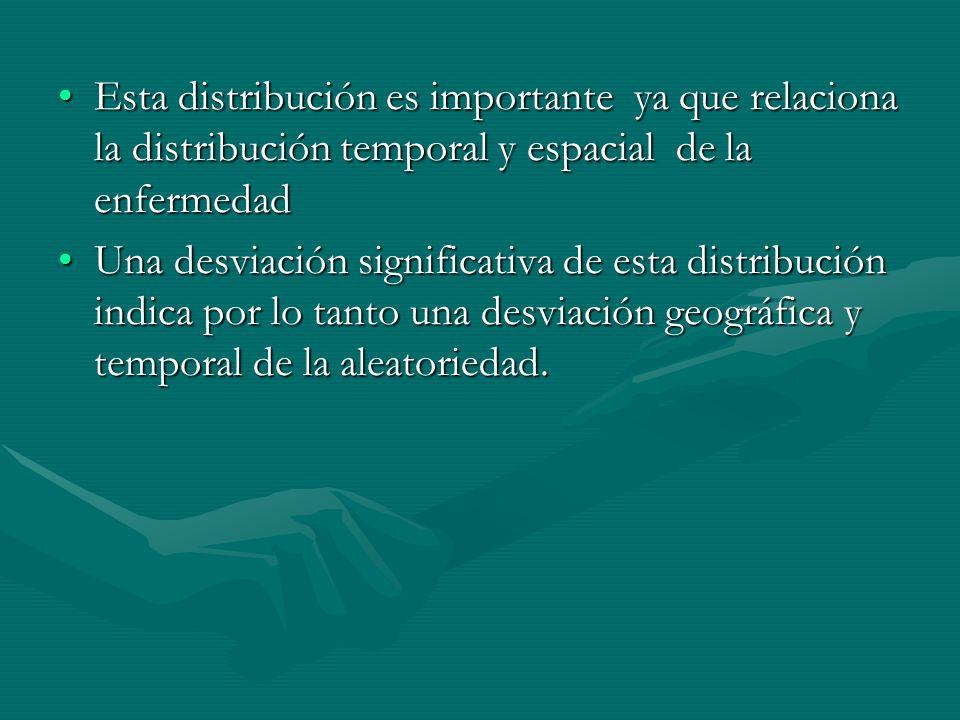 Esta distribución es importante ya que relaciona la distribución temporal y espacial de la enfermedadEsta distribución es importante ya que relaciona