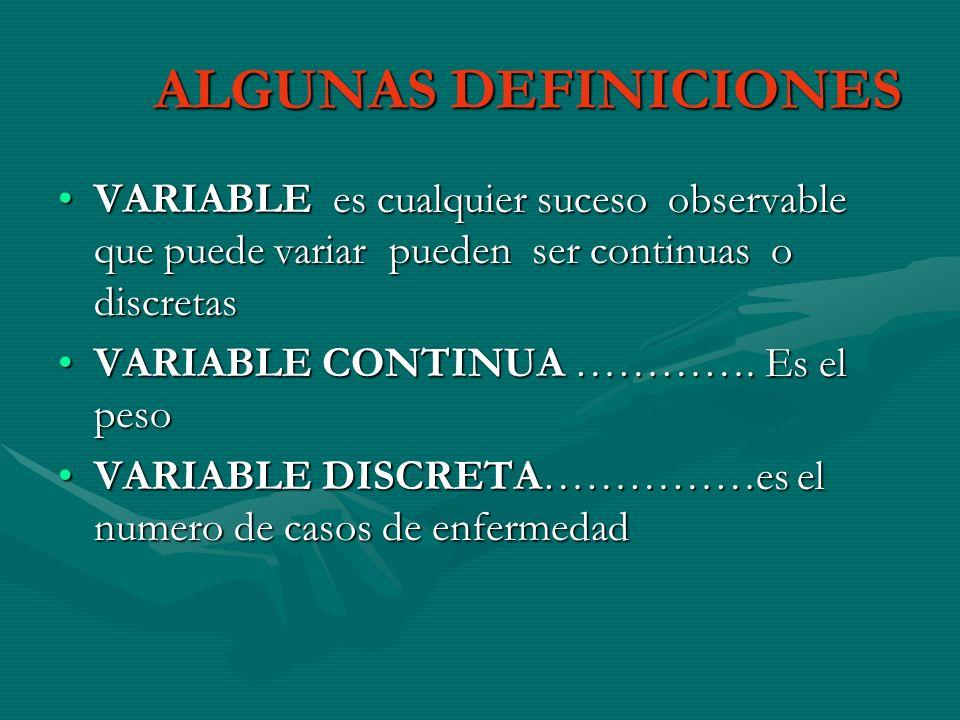 ALGUNAS DEFINICIONES VARIABLE es cualquier suceso observable que puede variar pueden ser continuas o discretasVARIABLE es cualquier suceso observable