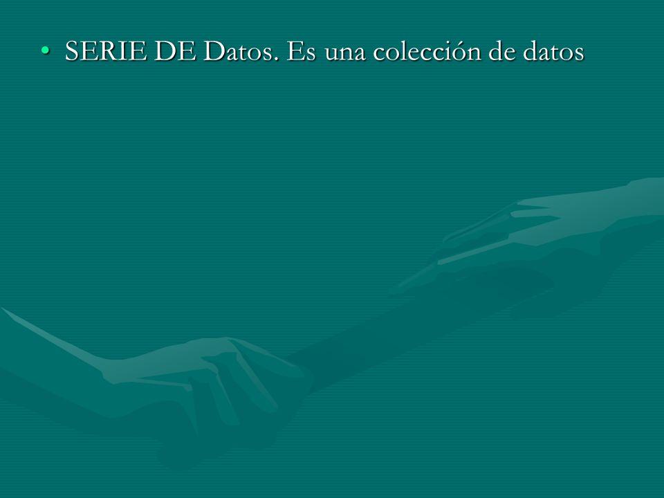 SERIE DE Datos. Es una colección de datosSERIE DE Datos. Es una colección de datos