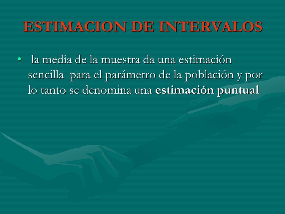 ESTIMACION DE INTERVALOS la media de la muestra da una estimación sencilla para el parámetro de la población y por lo tanto se denomina una estimación