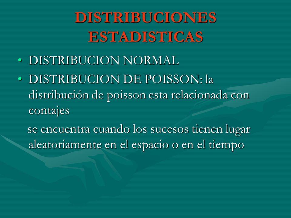 DISTRIBUCIONES ESTADISTICAS DISTRIBUCION NORMALDISTRIBUCION NORMAL DISTRIBUCION DE POISSON: la distribución de poisson esta relacionada con contajesDI