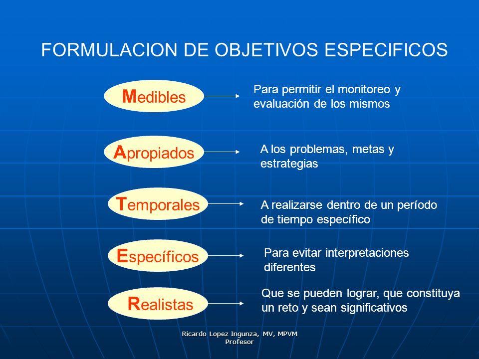 Ricardo Lopez Ingunza, MV, MPVM Profesor FORMULACION DE OBJETIVOS ESPECIFICOS M edibles A propiados T emporales E specíficos R ealistas Para permitir