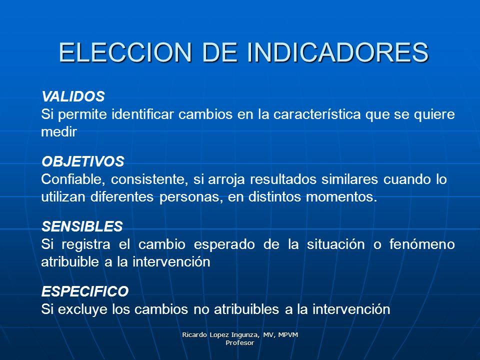 Ricardo Lopez Ingunza, MV, MPVM Profesor ELECCION DE INDICADORES VALIDOS Si permite identificar cambios en la característica que se quiere medir OBJET