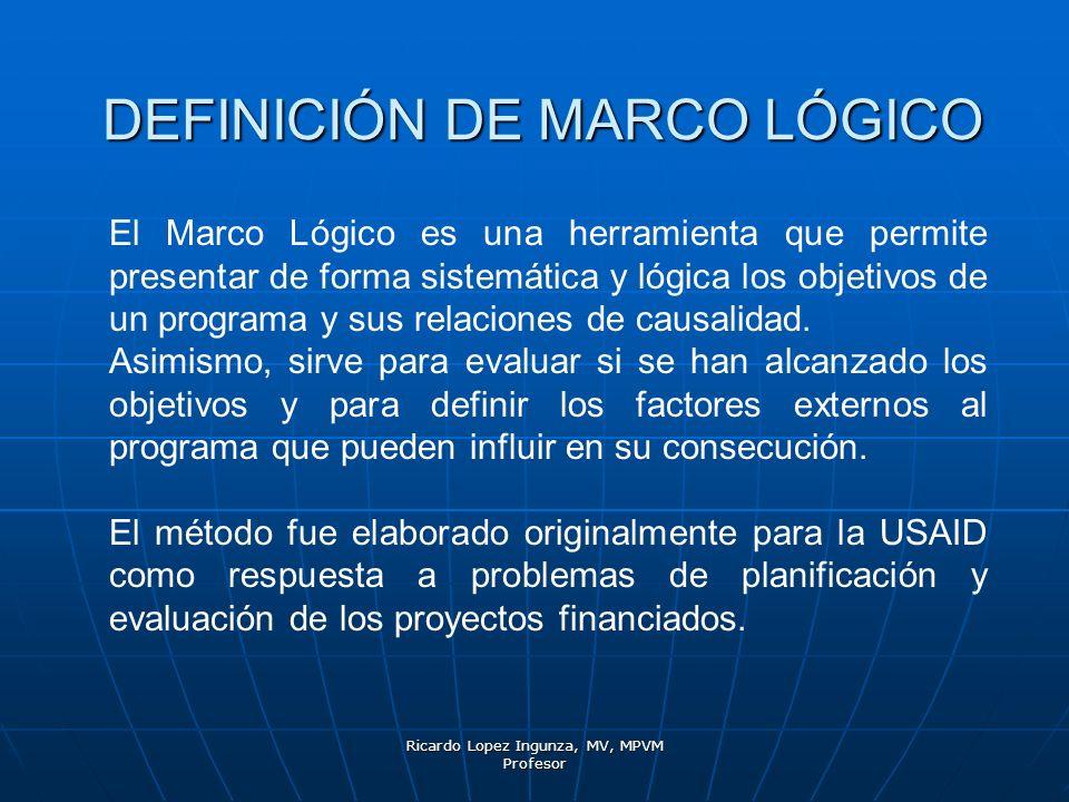 Ricardo Lopez Ingunza, MV, MPVM Profesor DEFINICIÓN DE MARCO LÓGICO El Marco Lógico es una herramienta que permite presentar de forma sistemática y ló