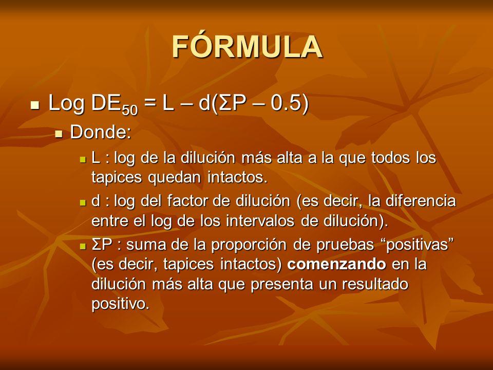 FÓRMULA Log DE 50 = L – d(ΣP – 0.5) Log DE 50 = L – d(ΣP – 0.5) Donde: Donde: L : log de la dilución más alta a la que todos los tapices quedan intact