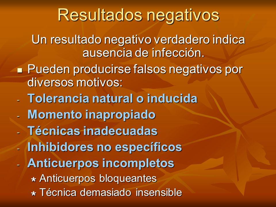 Resultados negativos Un resultado negativo verdadero indica ausencia de infección. Pueden producirse falsos negativos por diversos motivos: Pueden pro