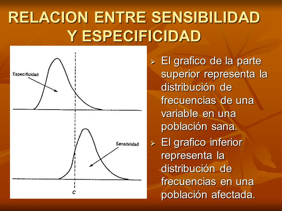 RELACION ENTRE SENSIBILIDAD Y ESPECIFICIDAD El grafico de la parte superior representa la distribución de frecuencias de una variable en una población