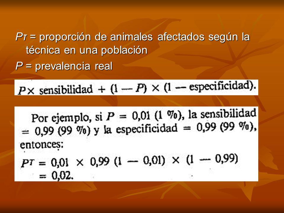 Pτ = proporción de animales afectados según la técnica en una población P = prevalencia real