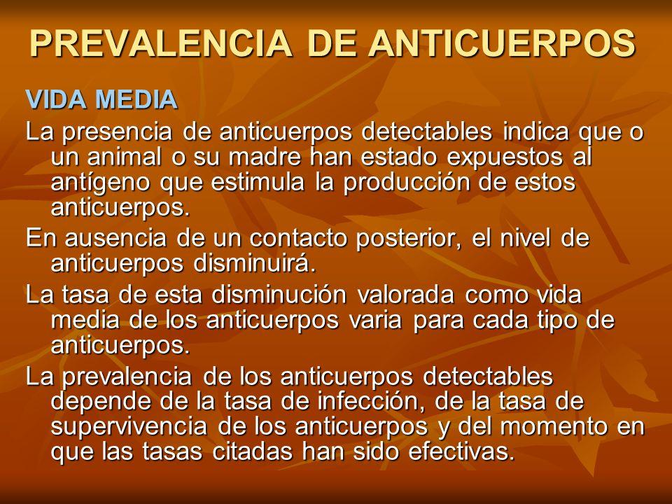 PREVALENCIA DE ANTICUERPOS VIDA MEDIA La presencia de anticuerpos detectables indica que o un animal o su madre han estado expuestos al antígeno que e