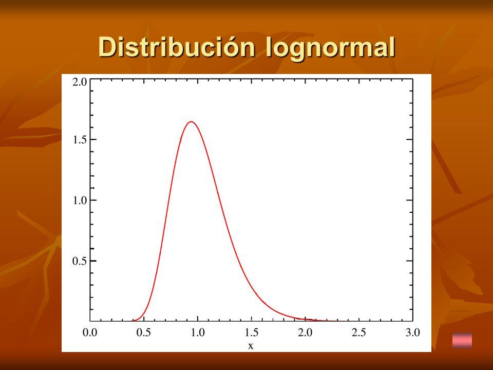 La dilución puede codificarse como el valor de estos logaritmos en base 2 INVERSA DE LA DILUCIÓN (X) TÍTULO CODIFICADO (LOG 2 X) 1 (suero no diluido) 0 2 1 42 83 164 325 64 6