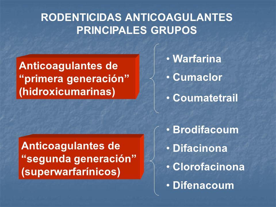 RODENTICIDAS ANTICOAGULANTES PRINCIPALES GRUPOS Anticoagulantes de primera generación (hidroxicumarinas) Warfarina Cumaclor Coumatetrail Anticoagulant