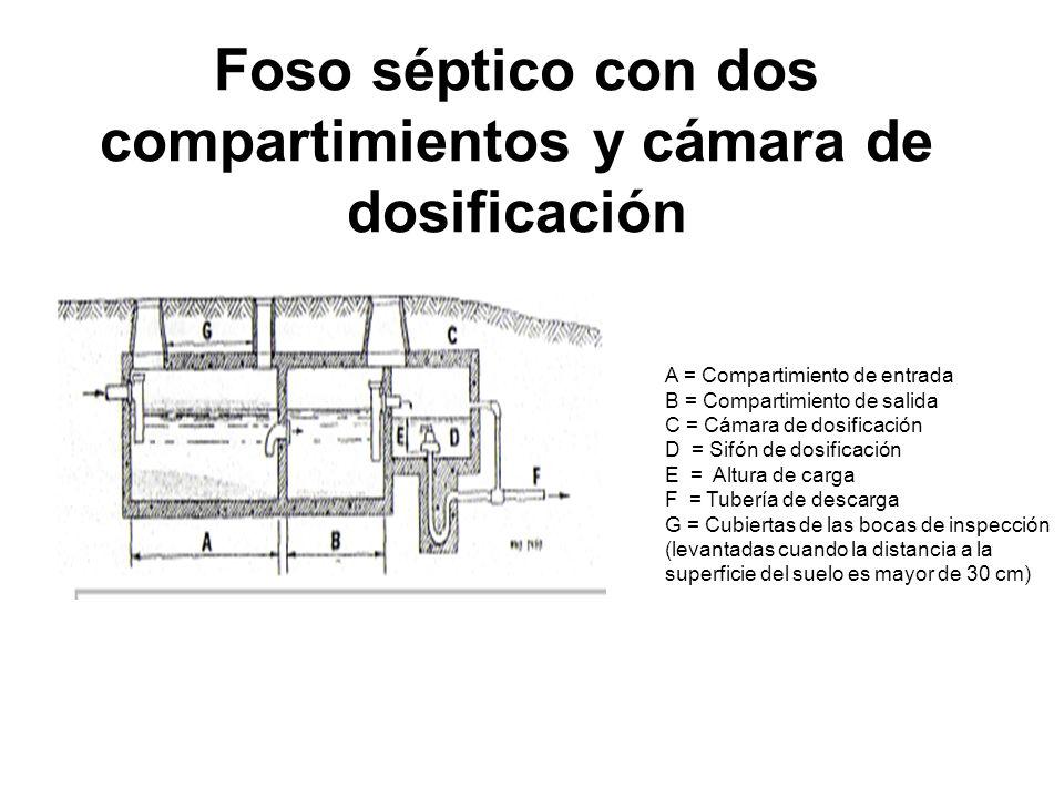 Foso séptico con dos compartimientos y cámara de dosificación A = Compartimiento de entrada B = Compartimiento de salida C = Cámara de dosificación D